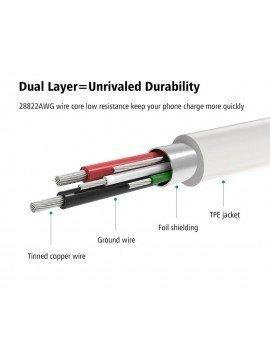 Cable UGREEN Micro-USB carga rápida